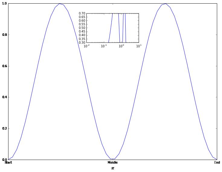 Scientific Python — Maths with Python 1 0 documentation